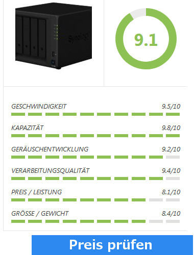 Synology_DS918+test
